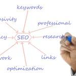 Optymalizacja strony internetowej – 8 sprawdzonych zasad – poradnik